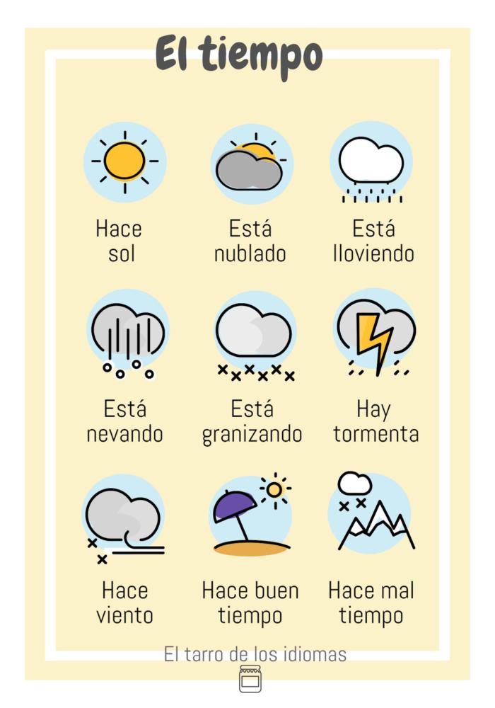 tiempo reine neiges espagnol