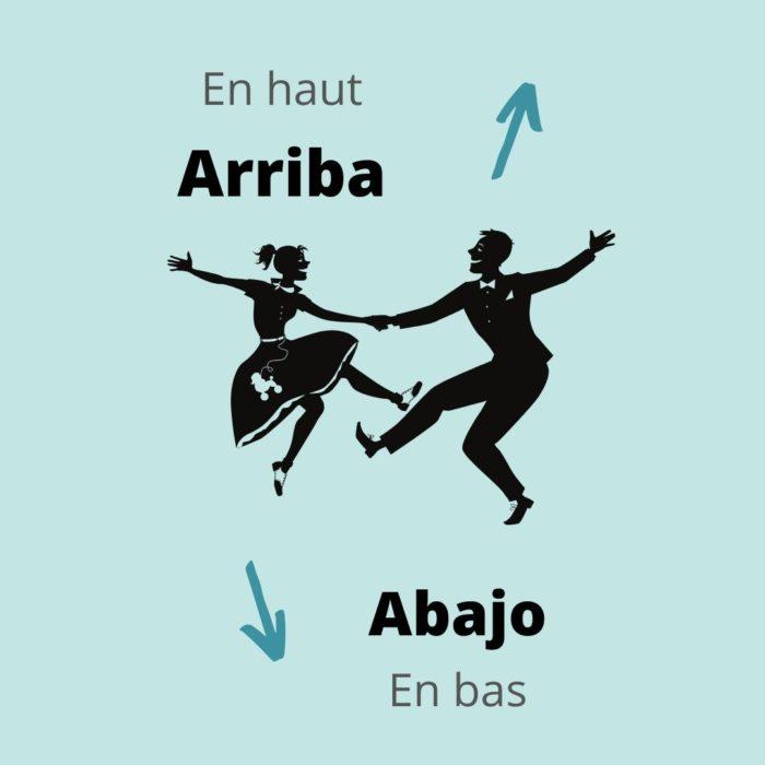 Adverbe lieu espagnol arriba en haut