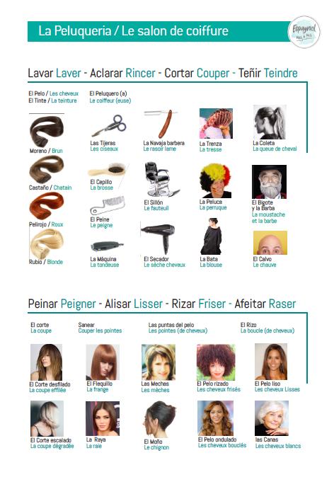 Vocabulaire coiffeur espagnol