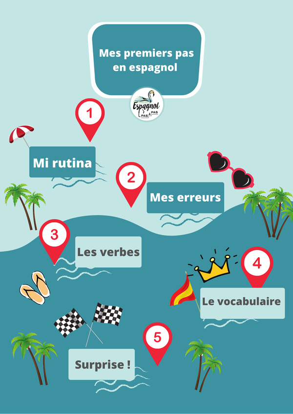 Défi espagnol pas à pas premiers pas