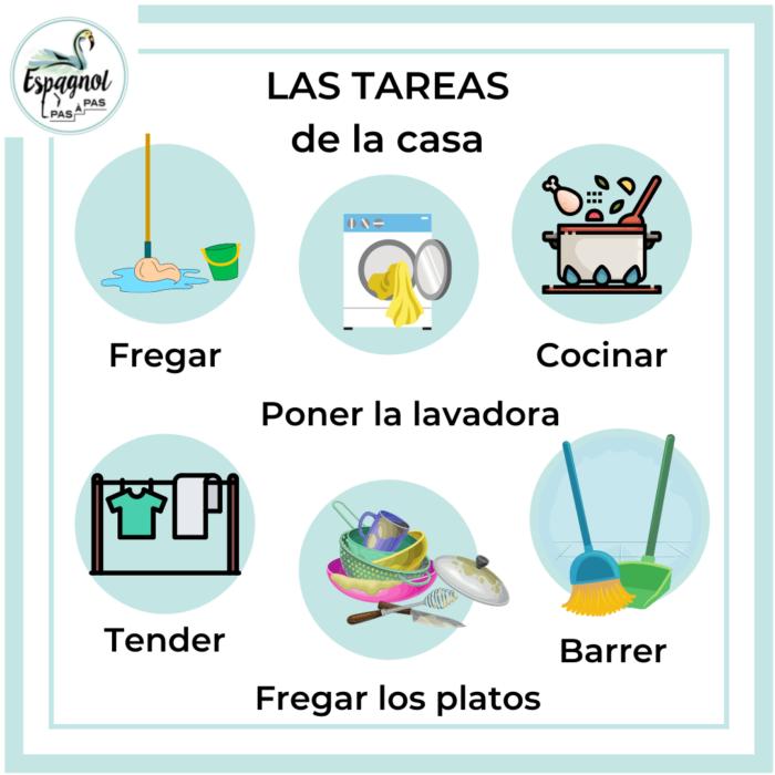 Tache menagere domestique herramienta espagnol