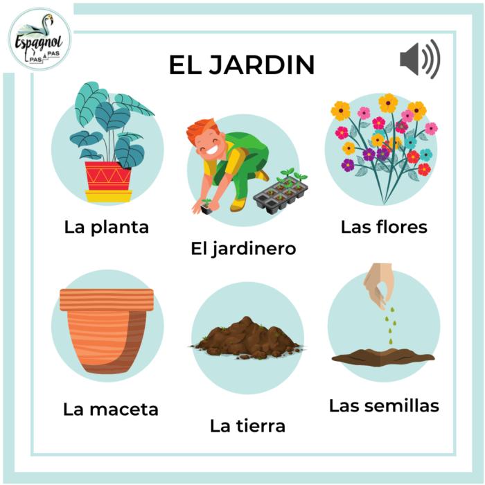 Le Jardin espagnol