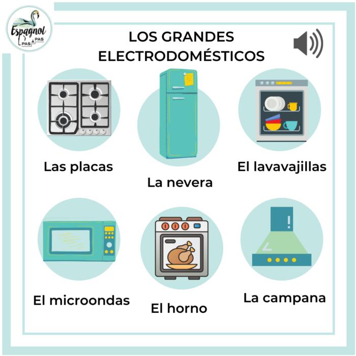 Cuisine grand electromenager herramienta espagnol