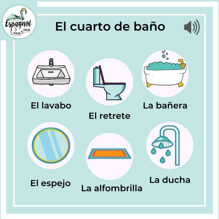 Salle de bain herramienta espagnol