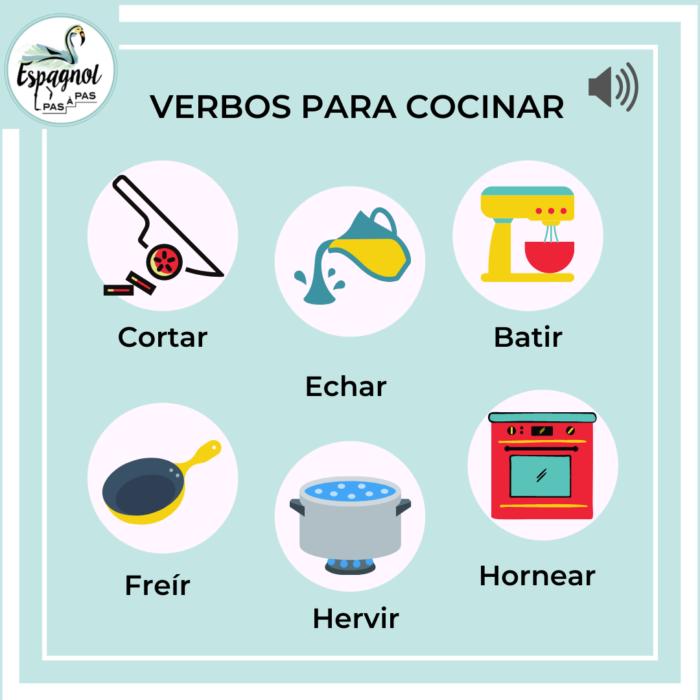 Verbes pour cuisiner traduit en espagnol