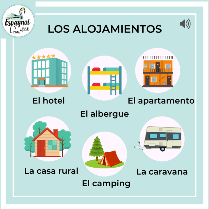 Les types d hebergements en espagnol