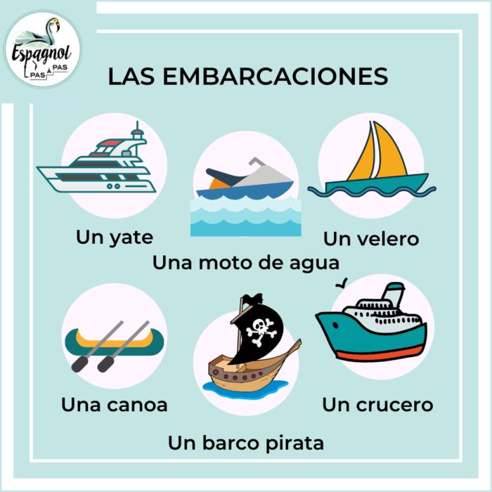 Les embarcations voyager sur l'eau en espagnol