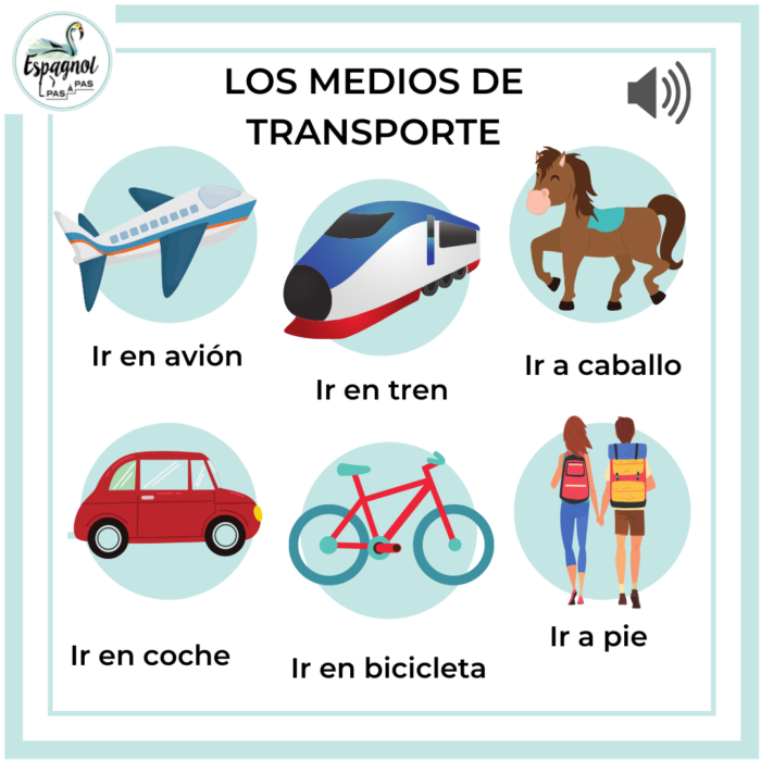 les moyens de transports en espagnol