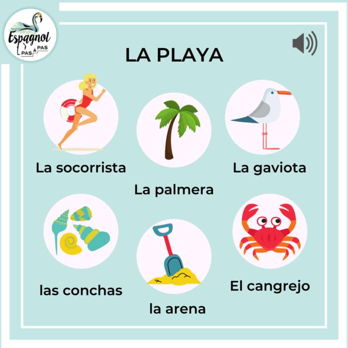 Vocabulaire de la plage en espagnol